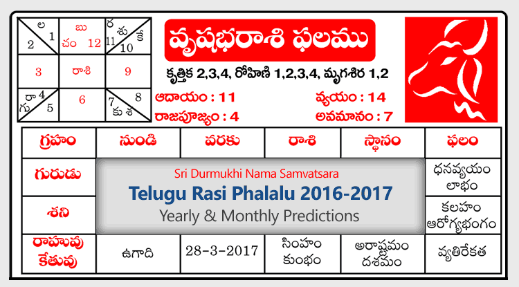 Vrushaba Rasi 2016-2017 Yearly