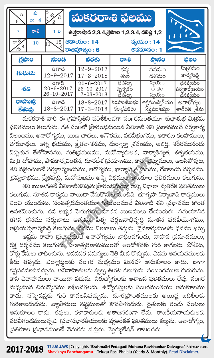 Makara Capricorn Rasi Phalalu 2017 2018 Yearly Predictions In Telugu