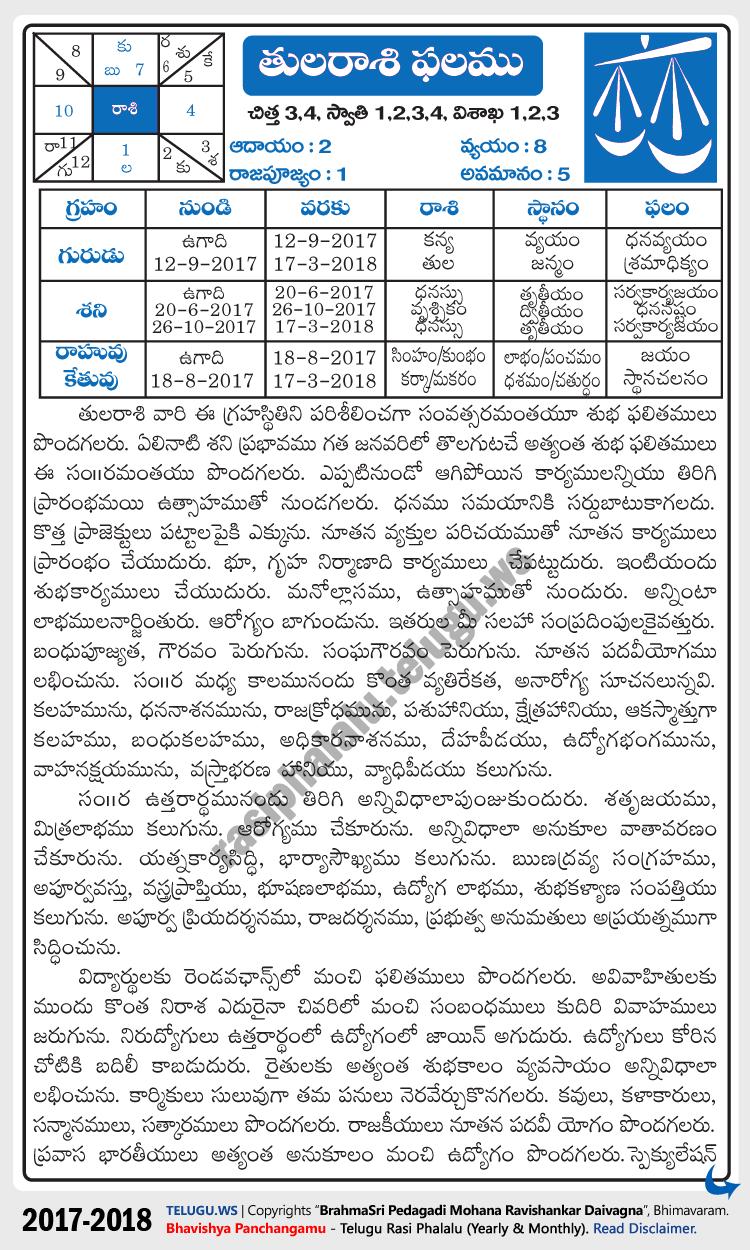 Telugu tula libra rasi phalalu 2017 2018
