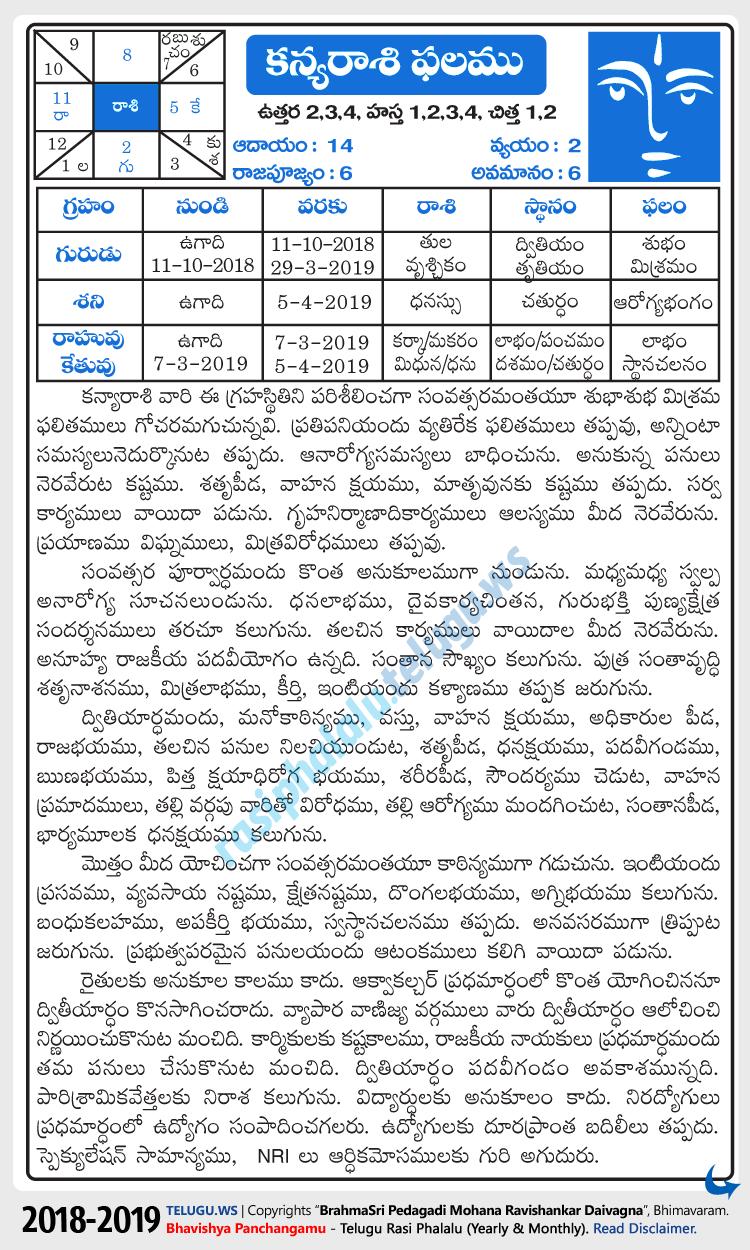 Kanya (Virgo) Rasi Phalalu 2018-2019 Yearly Predictions in Telugu