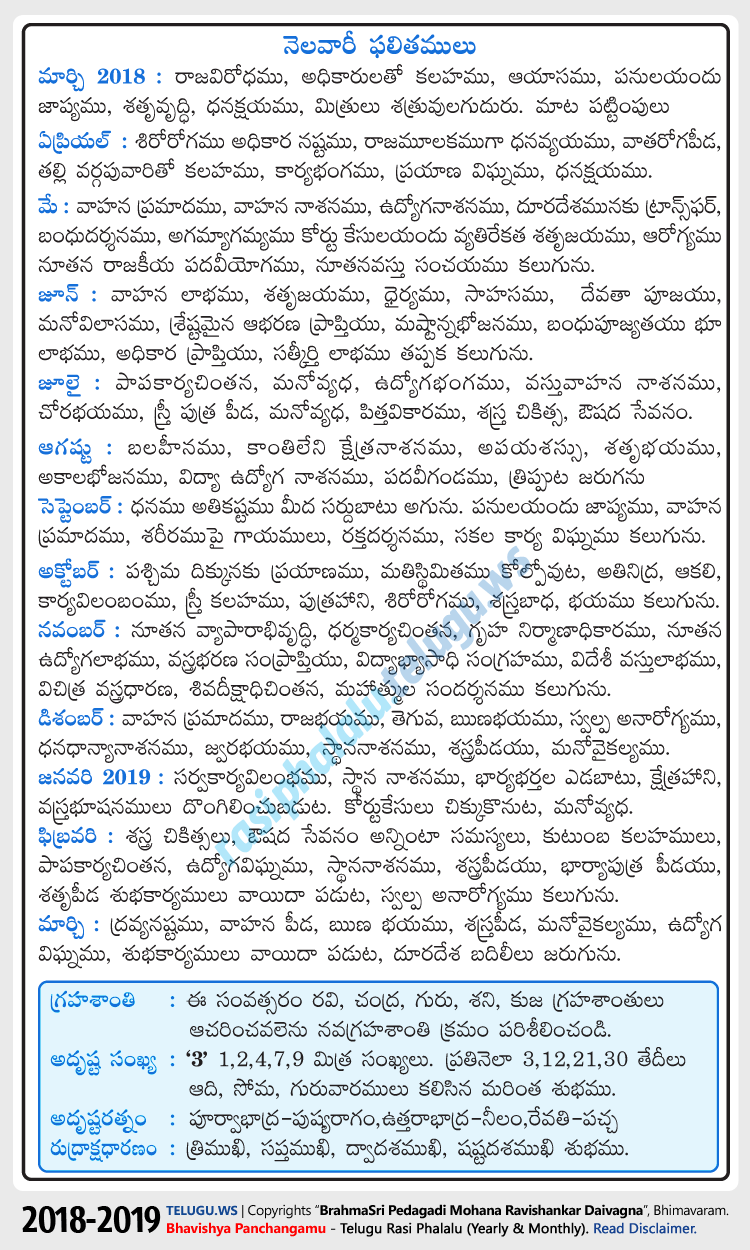 Meena (Pisces) Rasi Phalalu 2018-2019 Monthly Predictions in