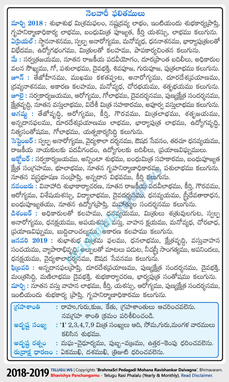 Simha (Leo) Rasi Phalalu 2018-2019 Monthly Predictions in Telugu