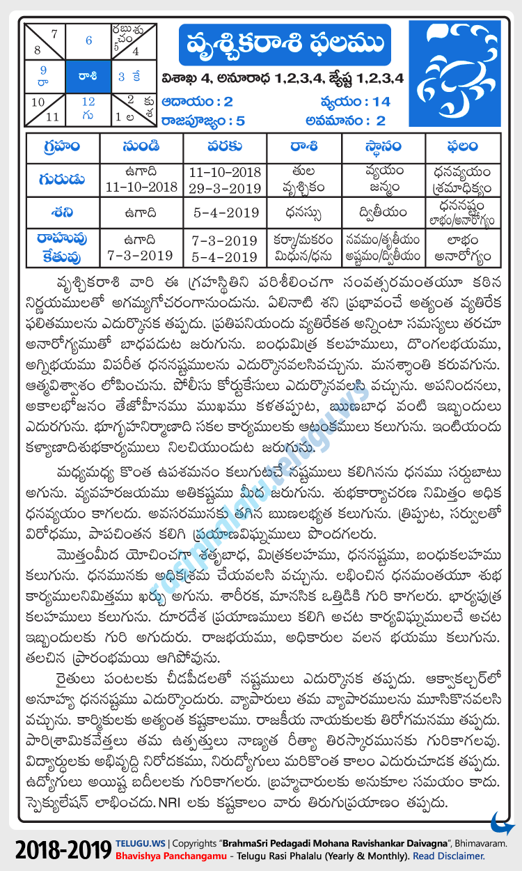 today astrology for scorpio in telugu
