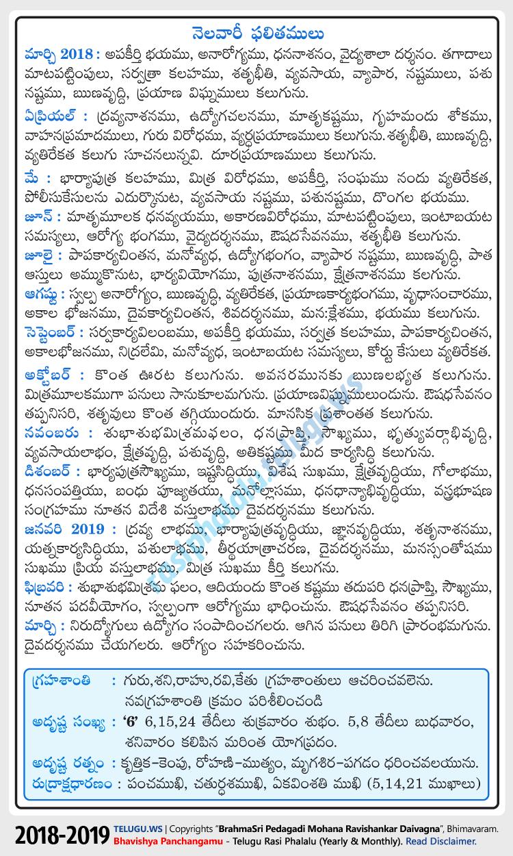 Vrushaba (Taurus) Rasi Phalalu 2018-2019 Monthly Predictions