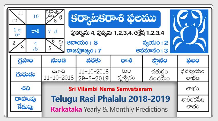 Vilambi Nama Samvatsaram 2018-2019 Telugu Rasi Phalalu Yearly