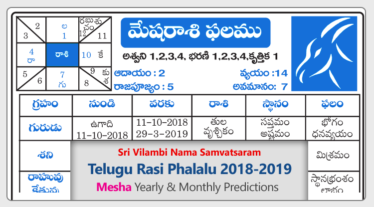 Vilambi Nama Samvatsaram 2018-2019 Telugu Rasi Phalalu
