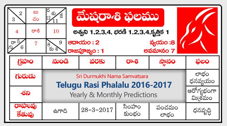Vijaya nama samvatsara rasi phalalu pdf